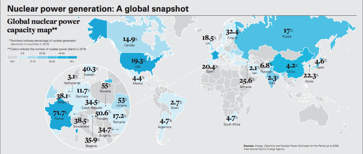 nuclear-power-generation-a-global-snapshot