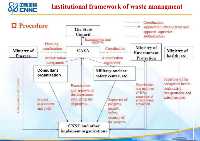 institutional-framework-of-waste-management.png