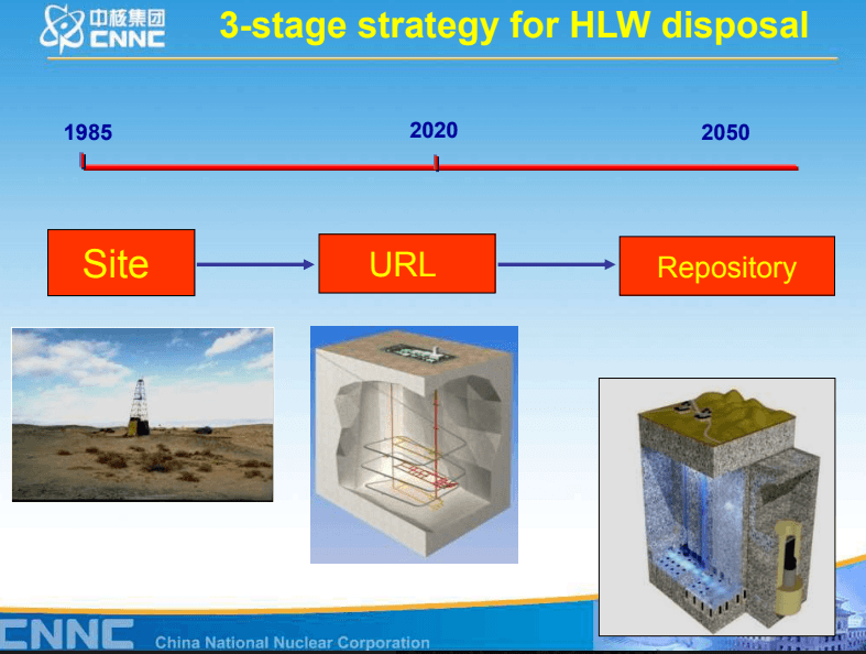 3-stage-strategy-for-HLW-disposal.png
