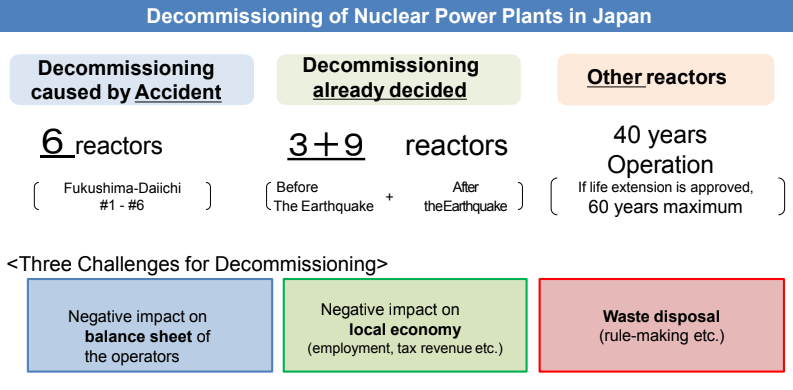decommissioning-of-nuclear-power-plants-in-japan