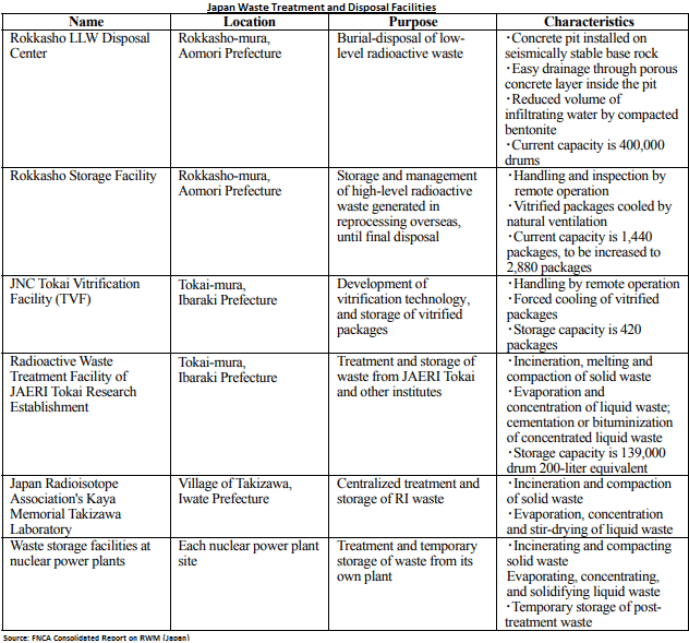 japan-waste-treatment-and-disposal-facilities.png