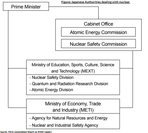 japanese-authorities-dealing-with-nuclear.png